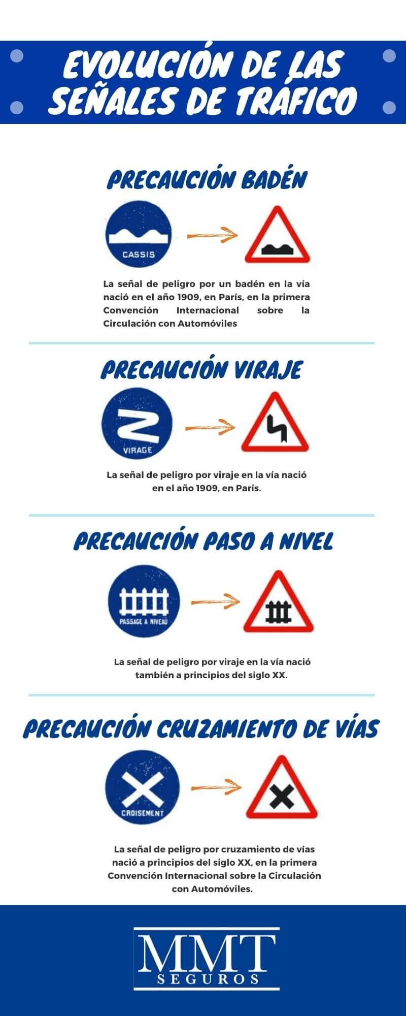 infografia-senales