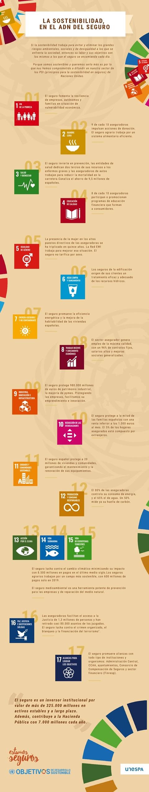 sostenibilidad-adn-seguro